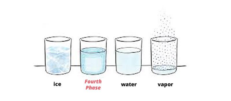 inflow quarta fase acqua